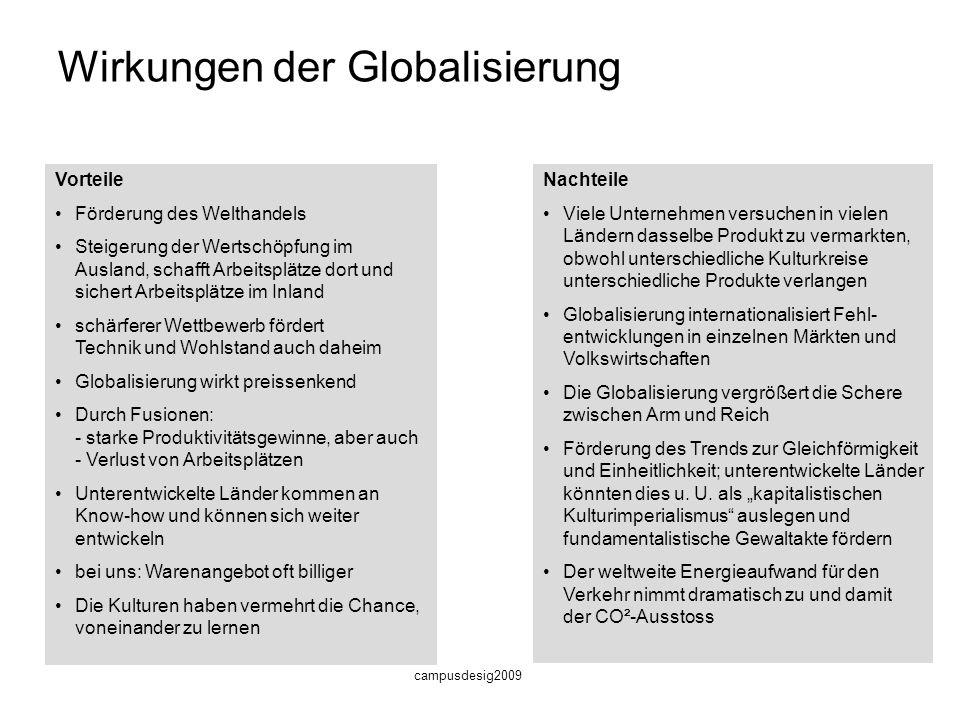 """campusdesig2009 """"Globalisierte"""" Wirtschaftsbeziehungen Weitere wichtige Bedingungen für die BRD sind: a)Qualifizierte und motivierte Arbeitskräfte b)E"""