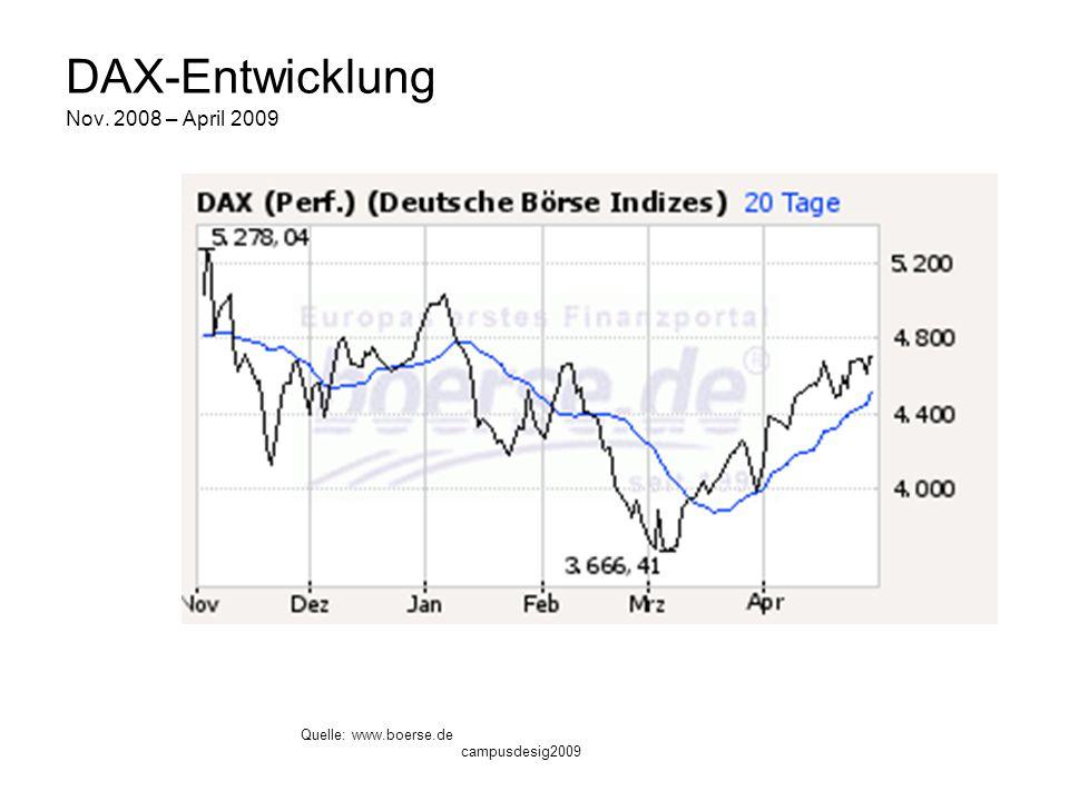 campusdesig2009 Börsen-Index Der Börsen-Index - ist eine Kennzahl, mit der man Veränderungen von Kursen oder Preisen beschreibt und einen Vergleich zw