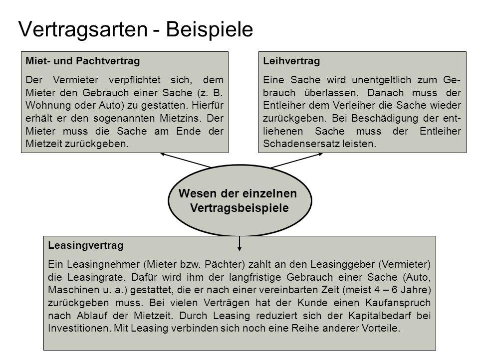 campusdesig2009 Haustürgeschäfte VERKÄUFERVERKÄUFER KUNDEKUNDE Vertrag über eine entgeltliche Leistung (Kaufvertrag, Vertrag über Werk- oder Dienstlei