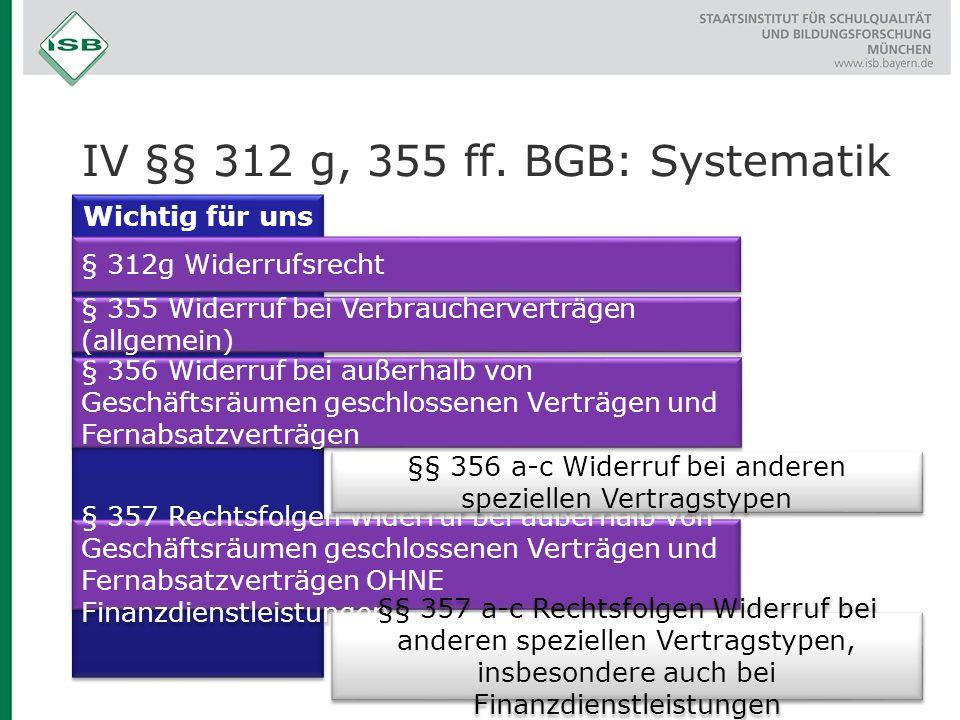 Wichtig für uns IV §§ 312 g, 355 ff. BGB: Systematik § 312g Widerrufsrecht § 355 Widerruf bei Verbraucherverträgen (allgemein) § 356 Widerruf bei auße