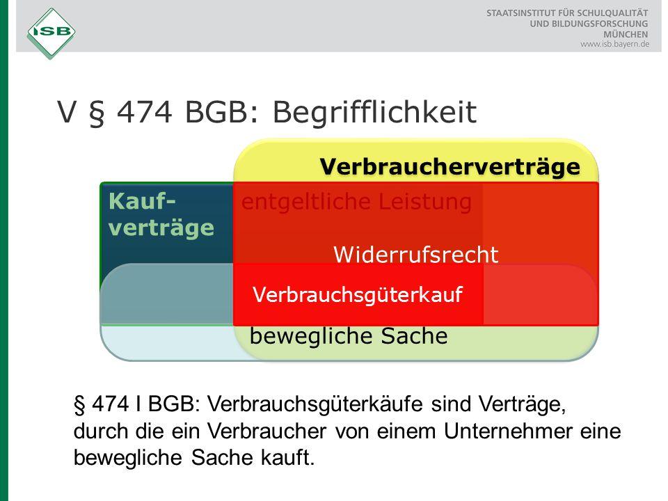 V § 474 BGB: Begrifflichkeit Kauf- verträge Kauf- verträge Verbraucherverträge entgeltliche Leistung bewegliche Sache Widerrufsrecht Verbrauchsgüterka