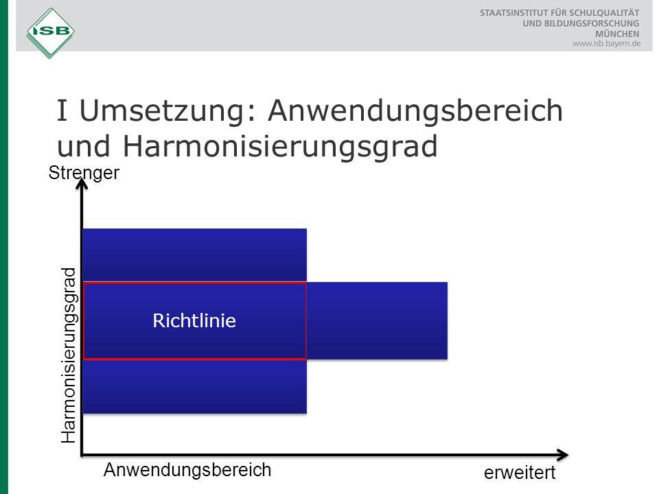 I Umsetzung: Anwendungsbereich und Harmonisierungsgrad Richtlinie Anwendungsbereich Harmonisierungsgrad erweitert Strenger