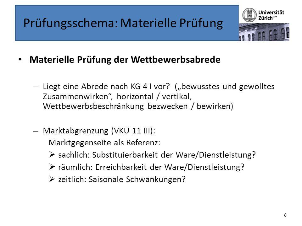 """Prüfungsschema: Materielle Prüfung Materielle Prüfung der Wettbewerbsabrede – Liegt eine Abrede nach KG 4 I vor? (""""bewusstes und gewolltes Zusammenwir"""