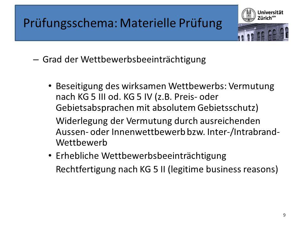 Prüfungsschema: Materielle Prüfung – Grad der Wettbewerbsbeeinträchtigung Beseitigung des wirksamen Wettbewerbs: Vermutung nach KG 5 III od. KG 5 IV (