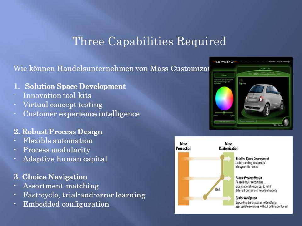 Three Capabilities Required Wie können Handelsunternehmen von Mass Customization profitieren? 1.Solution Space Development -Innovation tool kits -Virt