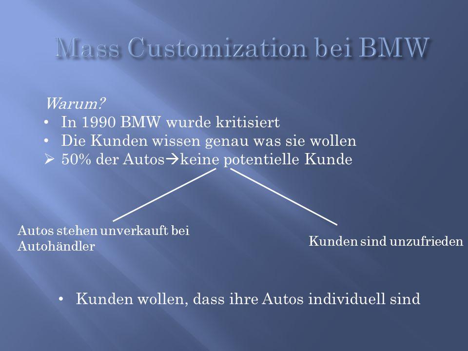Warum? In 1990 BMW wurde kritisiert Die Kunden wissen genau was sie wollen  50% der Autos  keine potentielle Kunde Autos stehen unverkauft bei Autoh