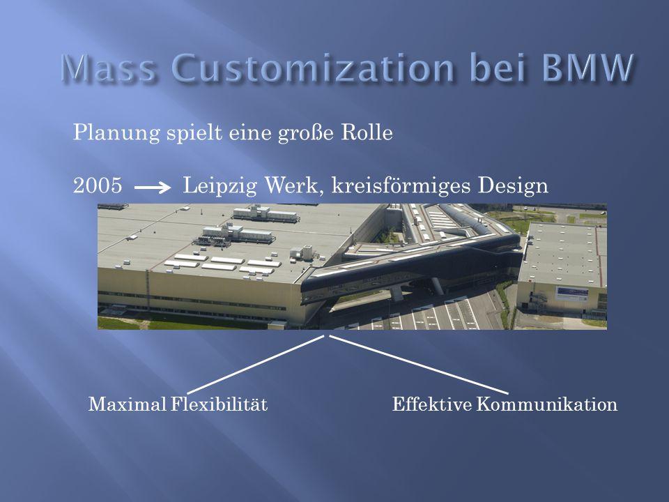 Planung spielt eine große Rolle 2005 Leipzig Werk, kreisförmiges Design Maximal Flexibilität Effektive Kommunikation