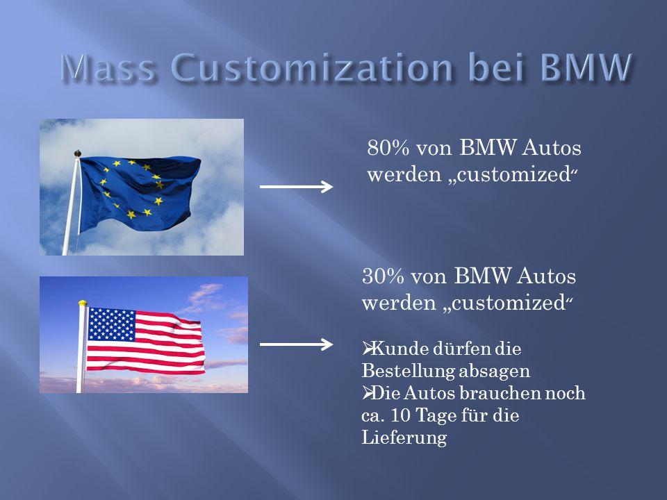 """80% von BMW Autos werden """"customized """" 30% von BMW Autos werden """"customized """"  Kunde dürfen die Bestellung absagen  Die Autos brauchen noch ca. 10 T"""