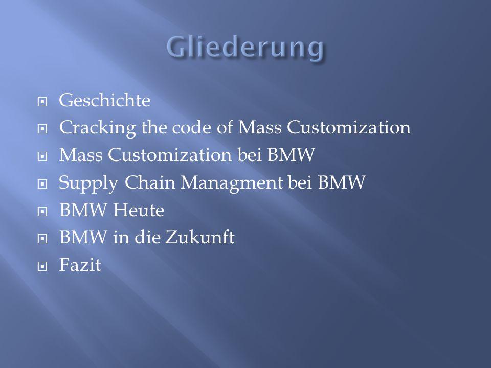  Geschichte  Cracking the code of Mass Customization  Mass Customization bei BMW  Supply Chain Managment bei BMW  BMW Heute  BMW in die Zukunft