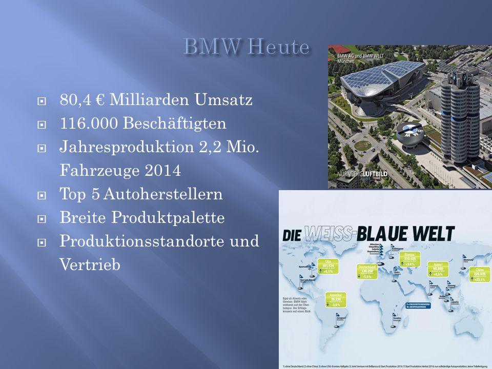 80,4 € Milliarden Umsatz  116.000 Beschäftigten  Jahresproduktion 2,2 Mio. Fahrzeuge 2014  Top 5 Autoherstellern  Breite Produktpalette  Produk