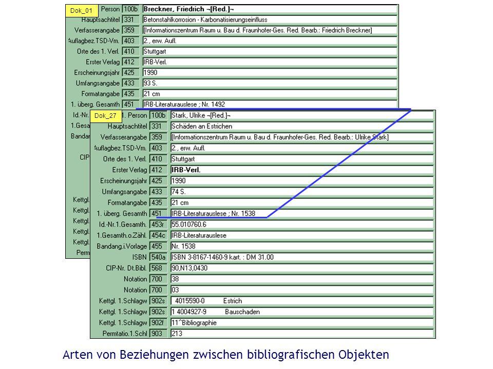 Dok_01 Dok_27 Arten von Beziehungen zwischen bibliografischen Objekten