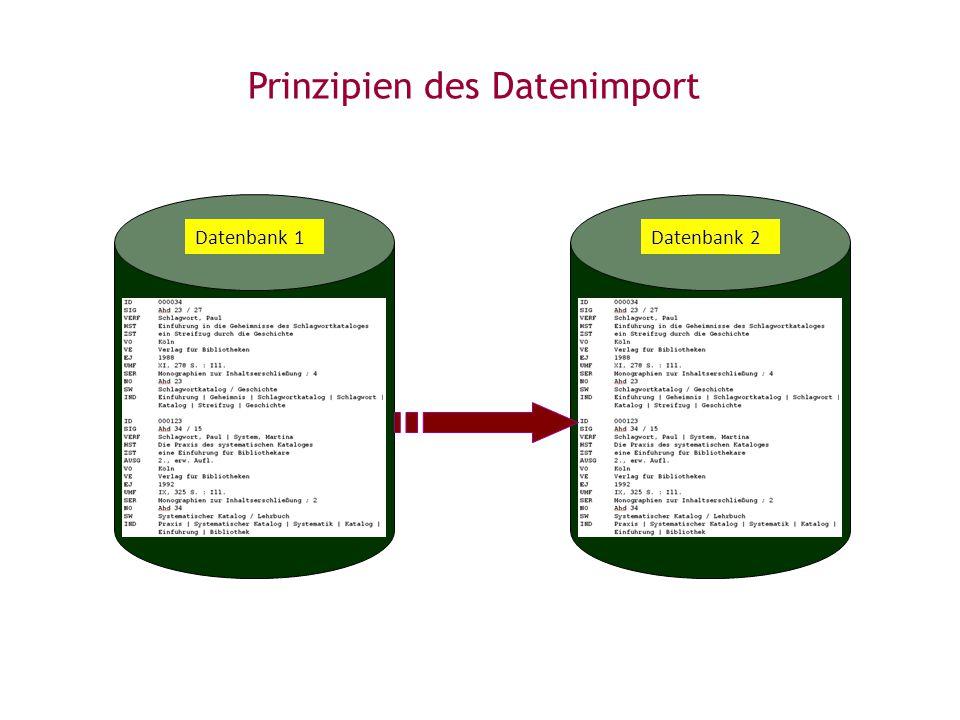 Prinzipien des Datenimport Datenbank 1Datenbank 2