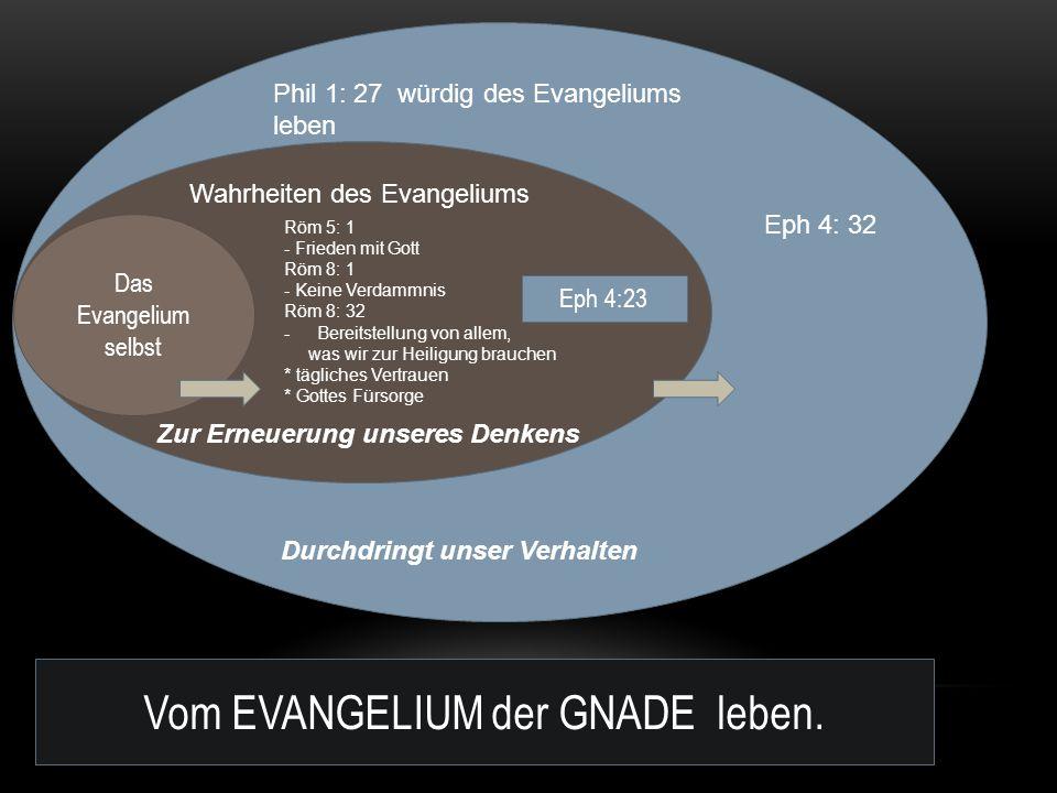 Das Evangelium selbst Wahrheiten des Evangeliums Zur Erneuerung unseres Denkens Phil 1: 27 würdig des Evangeliums leben Durchdringt unser Verhalten Ep