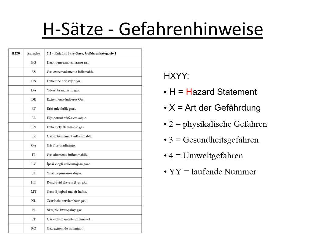 H-Sätze - Gefahrenhinweise HXYY: H = Hazard Statement X = Art der Gefährdung 2 = physikalische Gefahren 3 = Gesundheitsgefahren 4 = Umweltgefahren YY = laufende Nummer