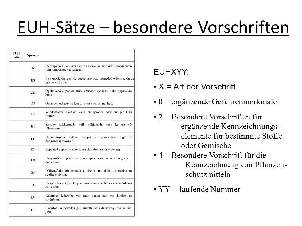 EUHXYY: X = Art der Vorschrift 0 = ergänzende Gefahrenmerkmale 2 = Besondere Vorschriften für ergänzende Kennzeichnungs- elemente für bestimmte Stoffe oder Gemische 4 = Besondere Vorschrift für die Kennzeichnung von Pflanzen- schutzmitteln YY = laufende Nummer EUH-Sätze – besondere Vorschriften