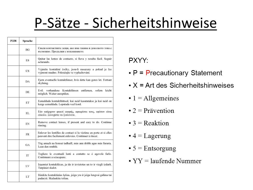 PXYY: P = Precautionary Statement X = Art des Sicherheitshinweises 1 = Allgemeines 2 = Prävention 3 = Reaktion 4 = Lagerung 5 = Entsorgung YY = laufende Nummer P-Sätze - Sicherheitshinweise