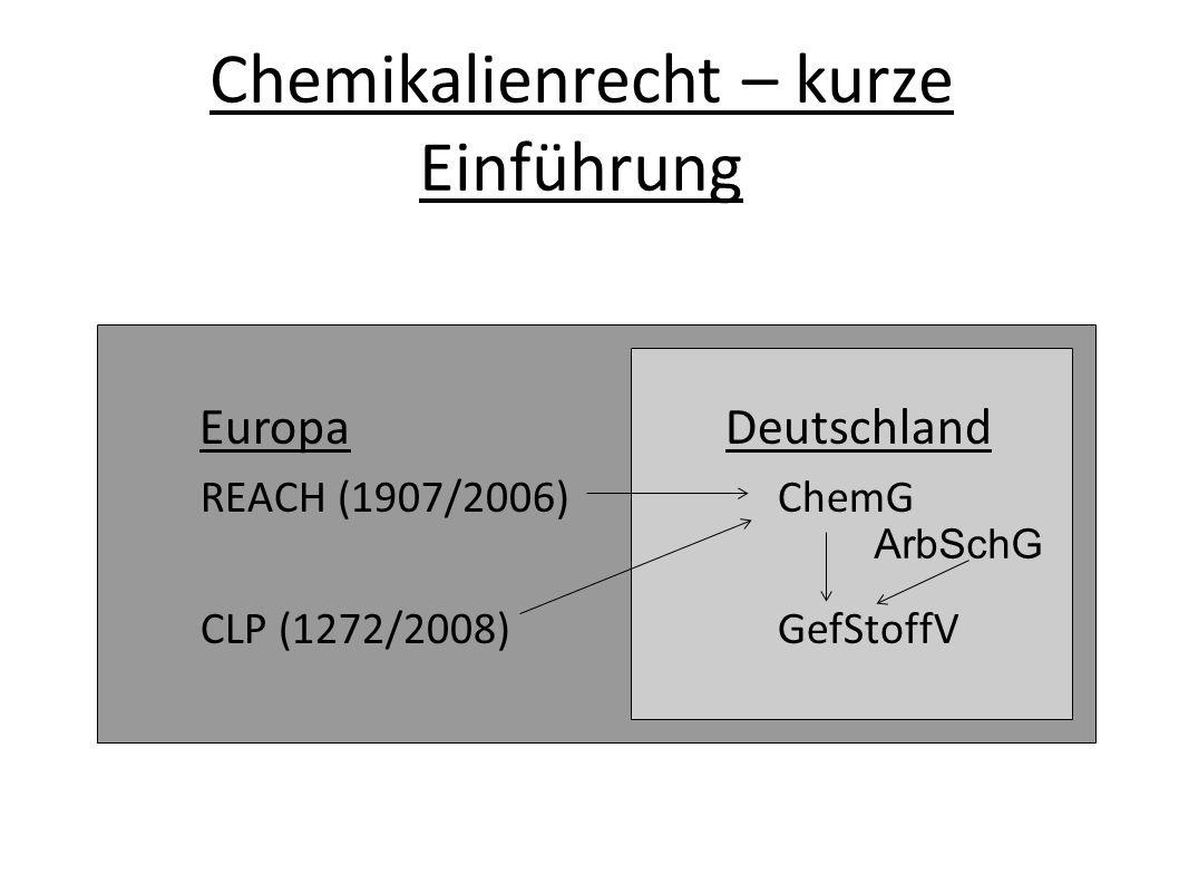 EuropaDeutschland REACH (1907/2006)ChemG CLP (1272/2008) GefStoffV ArbSchG Chemikalienrecht – kurze Einführung