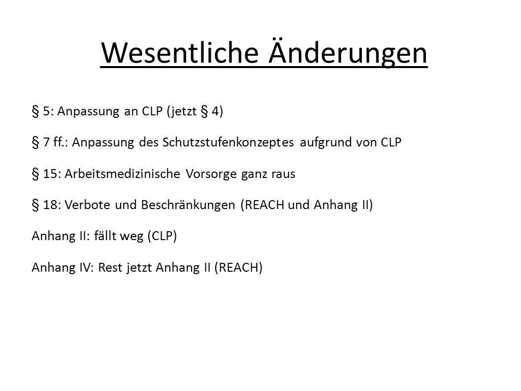 Wesentliche Änderungen § 5: Anpassung an CLP (jetzt § 4) § 7 ff.: Anpassung des Schutzstufenkonzeptes aufgrund von CLP § 15: Arbeitsmedizinische Vorsorge ganz raus § 18: Verbote und Beschränkungen (REACH und Anhang II) Anhang II: fällt weg (CLP) Anhang IV: Rest jetzt Anhang II (REACH)