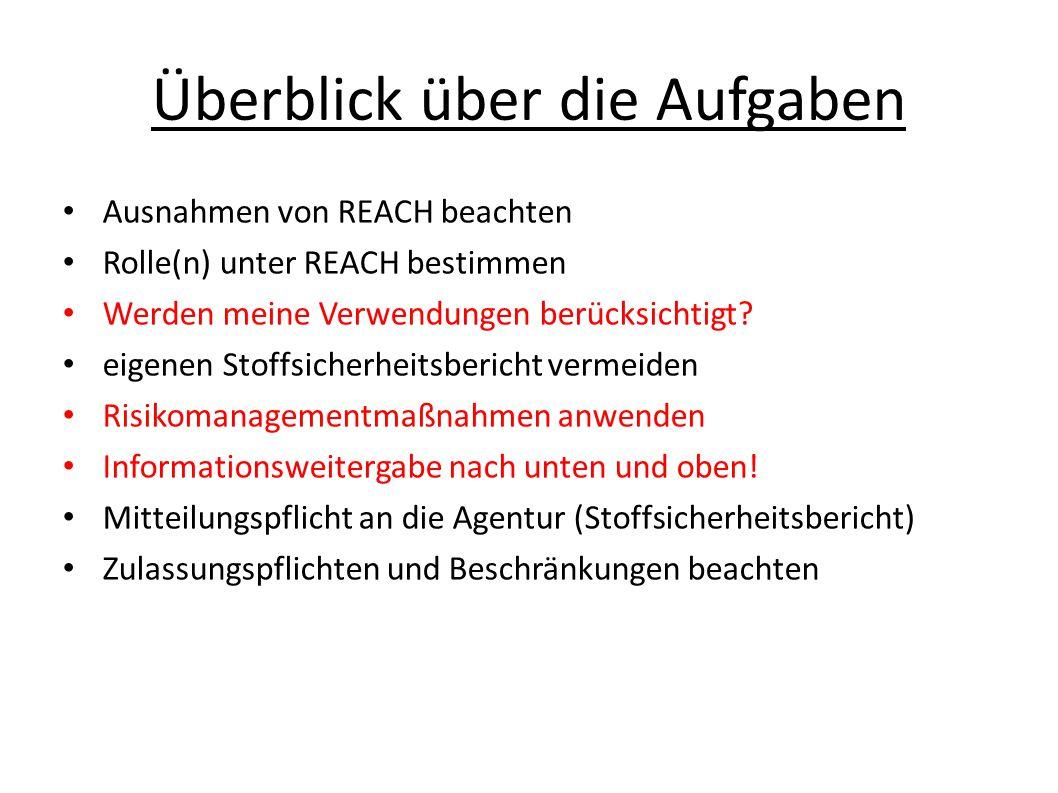 Überblick über die Aufgaben Ausnahmen von REACH beachten Rolle(n) unter REACH bestimmen Werden meine Verwendungen berücksichtigt.