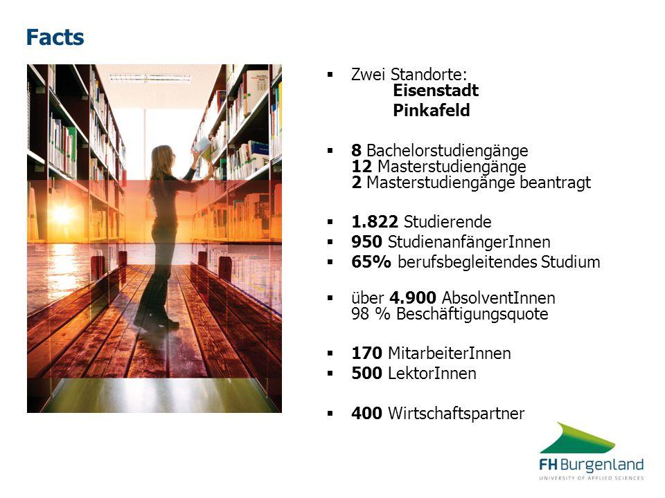 Facts  Zwei Standorte: Eisenstadt Pinkafeld  8 Bachelorstudiengänge 12 Masterstudiengänge 2 Masterstudiengänge beantragt  1.822 Studierende  950 StudienanfängerInnen  65% berufsbegleitendes Studium  über 4.900 AbsolventInnen 98 % Beschäftigungsquote  170 MitarbeiterInnen  500 LektorInnen  400 Wirtschaftspartner