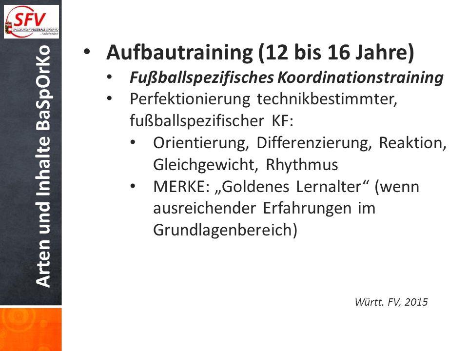 Arten und Inhalte BaSpOrKo Aufbautraining (12 bis 16 Jahre) Fußballspezifisches Koordinationstraining Perfektionierung technikbestimmter, fußballspezi