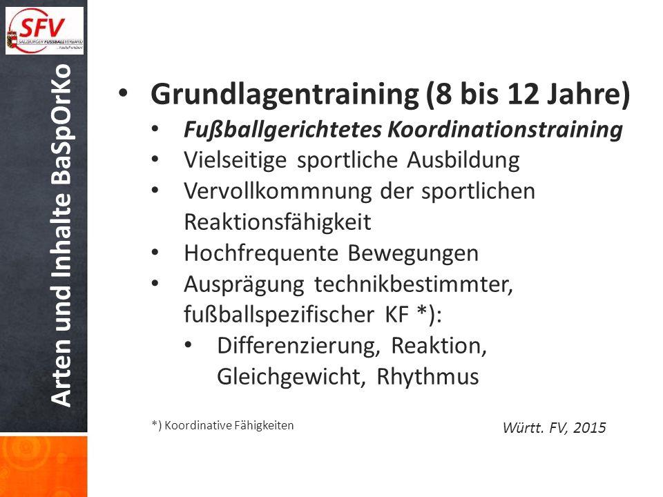 Arten und Inhalte BaSpOrKo Grundlagentraining (8 bis 12 Jahre) Fußballgerichtetes Koordinationstraining Vielseitige sportliche Ausbildung Vervollkommn