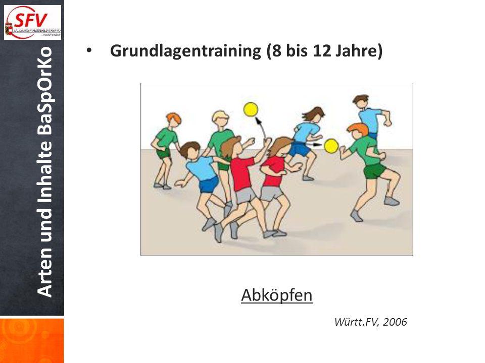 Grundformel BaSpOrKo Fußballspezifsche Technik Fb-spez.