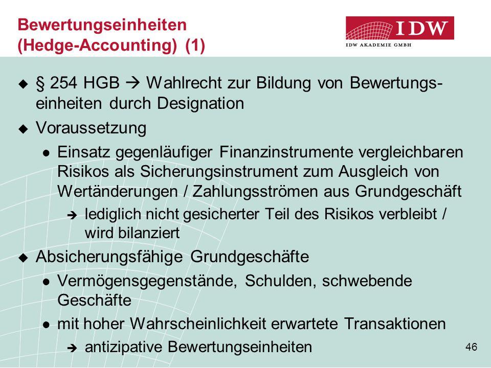 46 Bewertungseinheiten (Hedge-Accounting) (1)  § 254 HGB  Wahlrecht zur Bildung von Bewertungs- einheiten durch Designation  Voraussetzung Einsatz