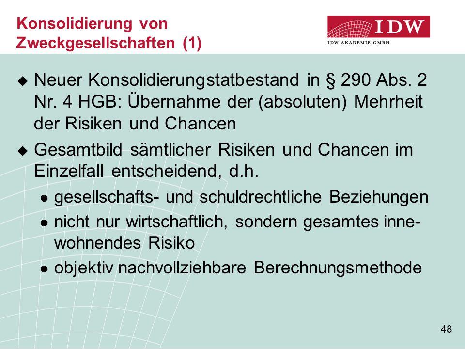 48 Konsolidierung von Zweckgesellschaften (1)  Neuer Konsolidierungstatbestand in § 290 Abs. 2 Nr. 4 HGB: Übernahme der (absoluten) Mehrheit der Risi