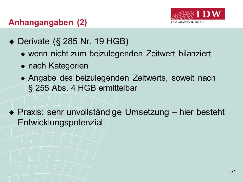 51 Anhangangaben (2)  Derivate (§ 285 Nr. 19 HGB) wenn nicht zum beizulegenden Zeitwert bilanziert nach Kategorien Angabe des beizulegenden Zeitwerts