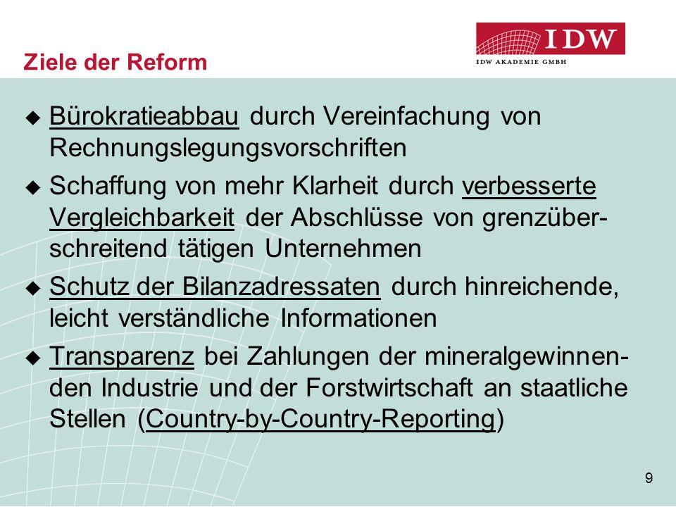 9 Ziele der Reform  Bürokratieabbau durch Vereinfachung von Rechnungslegungsvorschriften  Schaffung von mehr Klarheit durch verbesserte Vergleichbar