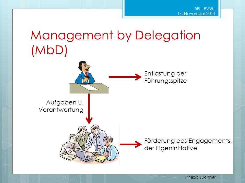 Management by Delegation (MbD) 5BI - BVW - 17. November 2011 Philipp Buchner Entlastung der Führungsspitze Förderung des Engagements, der Eigeninitiat