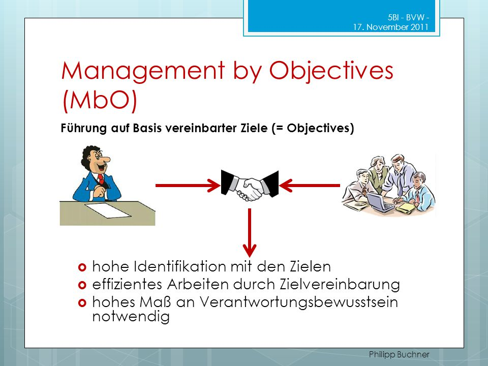 Management by Objectives (MbO)  hohe Identifikation mit den Zielen  effizientes Arbeiten durch Zielvereinbarung  hohes Maß an Verantwortungsbewusst