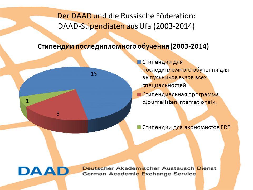 Der DAAD und die Russische Föderation: DAAD-Stipendiaten aus Ufa (2003-2014)