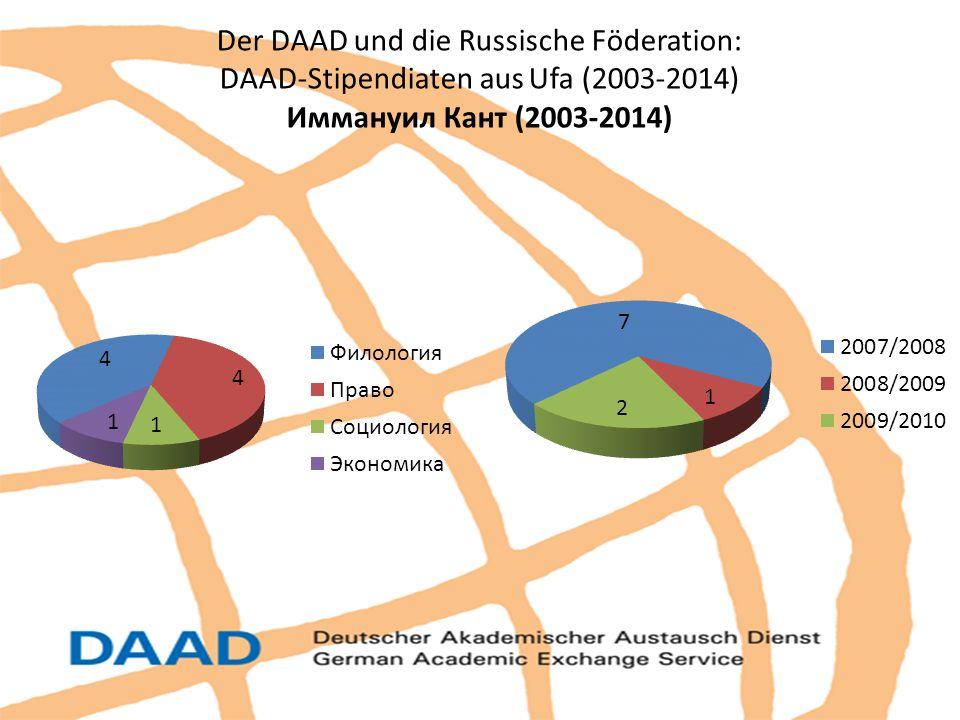 Der DAAD und die Russische Föderation: DAAD-Stipendiaten aus Ufa (2003-2014) Иммануил Кант (2003-2014)