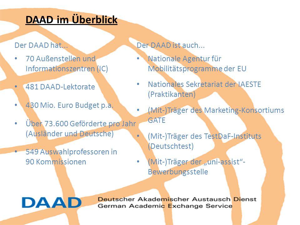 DAAD im Überblick Der DAAD hat... 70 Außenstellen und Informationszentren (IC) 481 DAAD-Lektorate 430 Mio. Euro Budget p.a. Über 73.600 Geförderte pro