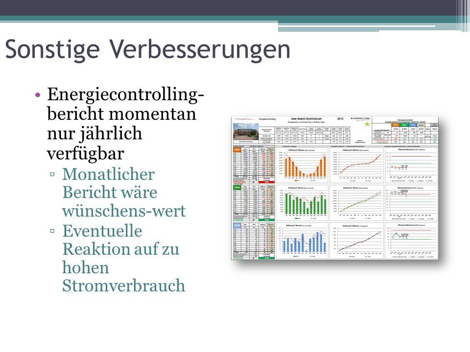 Sonstige Verbesserungen Energiecontrolling- bericht momentan nur jährlich verfügbar ▫Monatlicher Bericht wäre wünschens-wert ▫Eventuelle Reaktion auf