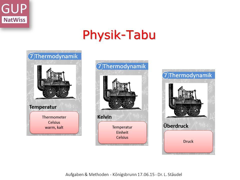 Physik-Tabu
