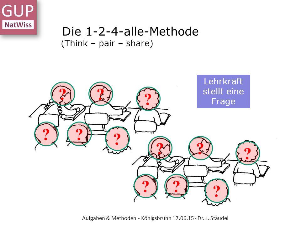 Die 1-2-4-alle-Methode (Think – pair – share) Lehrkraft stellt eine Frage ?? ? ?? ? ?? ?? ? ? Aufgaben & Methoden - Königsbrunn 17.06.15 - Dr. L. Stäu