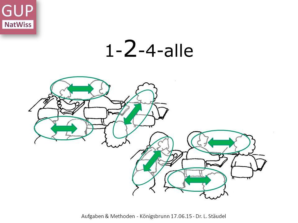 1- 2 -4-alle Aufgaben & Methoden - Königsbrunn 17.06.15 - Dr. L. Stäudel