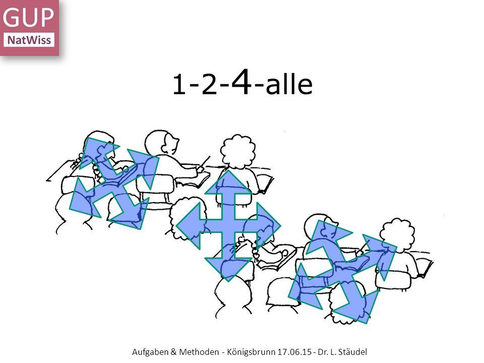 1-2- 4 -alle Aufgaben & Methoden - Königsbrunn 17.06.15 - Dr. L. Stäudel