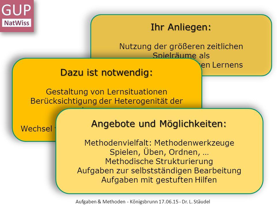 Aufgaben & Methoden - Königsbrunn 17.06.15 - Dr.L.
