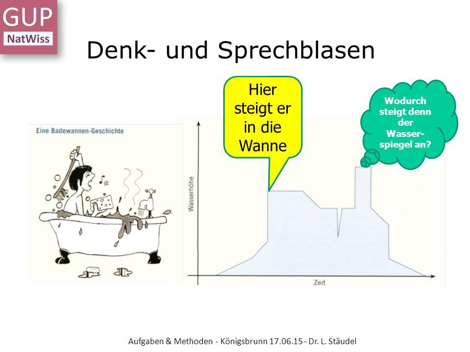 Denk- und Sprechblasen Hier steigt er in die Wanne Wodurch steigt denn der Wasser- spiegel an? Aufgaben & Methoden - Königsbrunn 17.06.15 - Dr. L. Stä