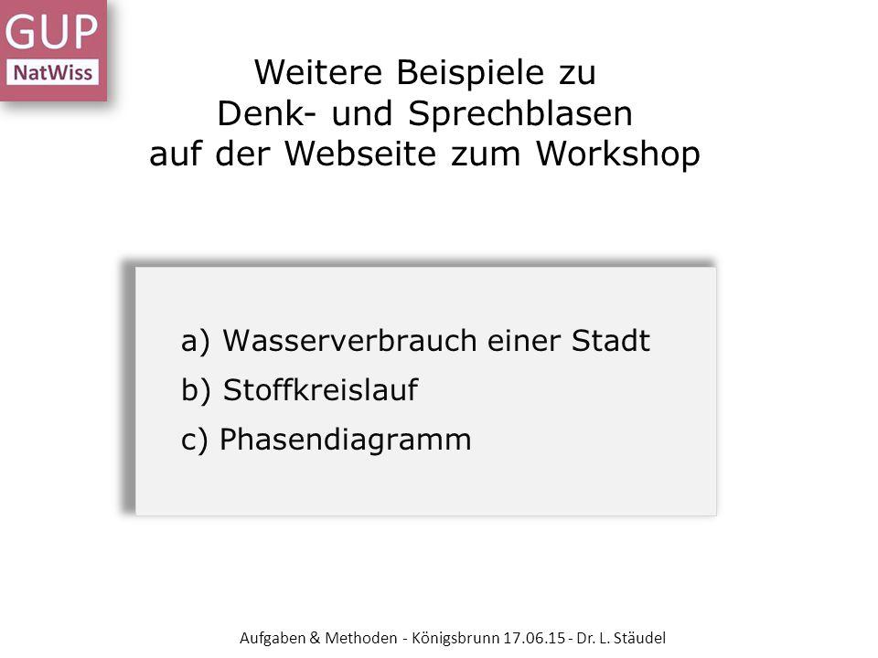 Weitere Beispiele zu Denk- und Sprechblasen auf der Webseite zum Workshop a) Wasserverbrauch einer Stadt b) Stoffkreislauf c) Phasendiagramm Aufgaben