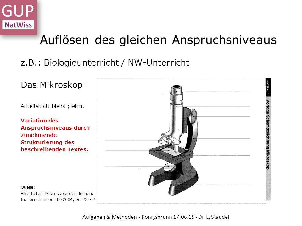Auflösen des gleichen Anspruchsniveaus z.B.: Biologieunterricht / NW-Unterricht Das Mikroskop Arbeitsblatt bleibt gleich. Variation des Anspruchsnivea