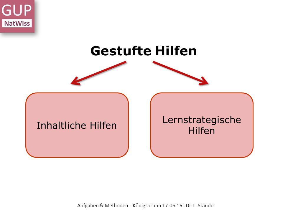 Gestufte Hilfen Inhaltliche Hilfen Lernstrategische Hilfen Aufgaben & Methoden - Königsbrunn 17.06.15 - Dr. L. Stäudel