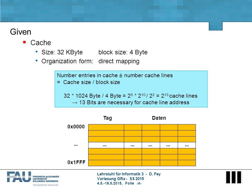 Lehrstuhl für Informatik 3 - D. Fey Vorlesung GRa - SS 2015 4.5.-18.5.2015, Folie 2 Number entries in cache ≙ number cache lines = Cache size / block
