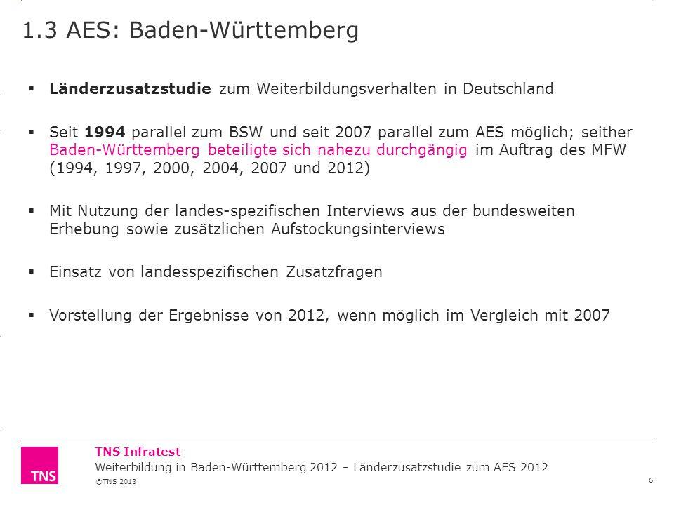 ©TNS 2013 3.14 X AXIS 6.65 BASE MARGIN 5.95 TOP MARGIN 4.52 CHART TOP 11.90 LEFT MARGIN 11.90 RIGHT MARGIN TNS Infratest 1.3 AES: Baden-Württemberg 6