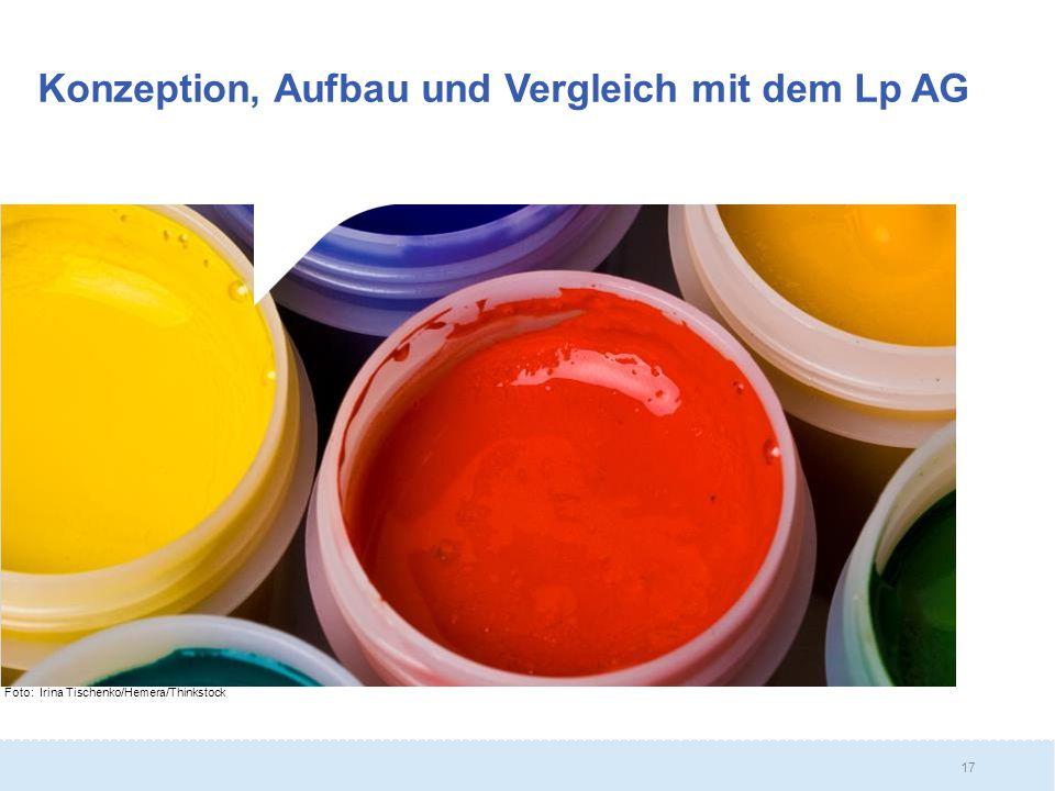 17 Konzeption, Aufbau und Vergleich mit dem Lp AG Foto: Irina Tischenko/Hemera/Thinkstock