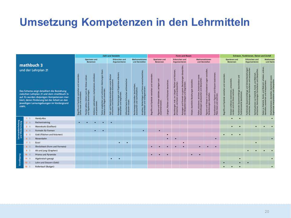 20 Umsetzung Kompetenzen in den Lehrmitteln